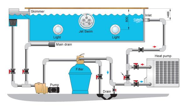 installation-heat-pump